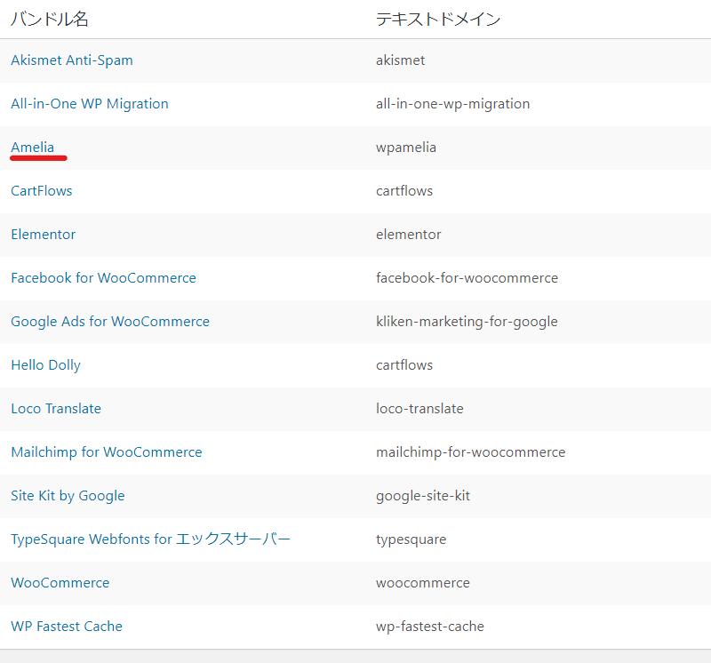 Loco Translate setting