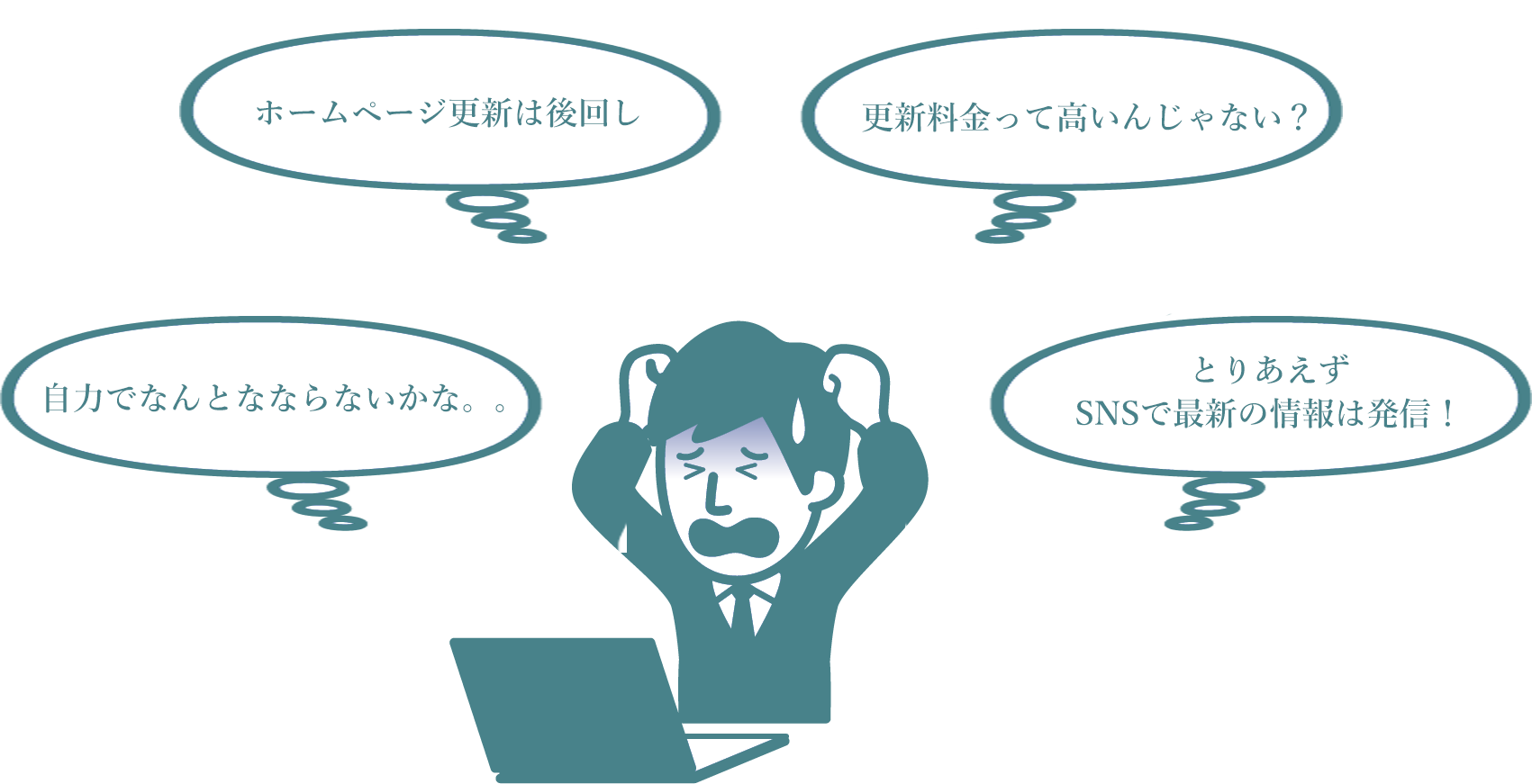 ホームページ更新は後回しに。ホームページ更新代行は高い?自力でホームページ更新できるかな。とりあえずはSNSで最新情報を拡散