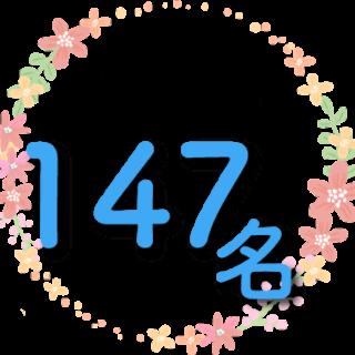 2019年wordpress個人レッスン講座実績147名